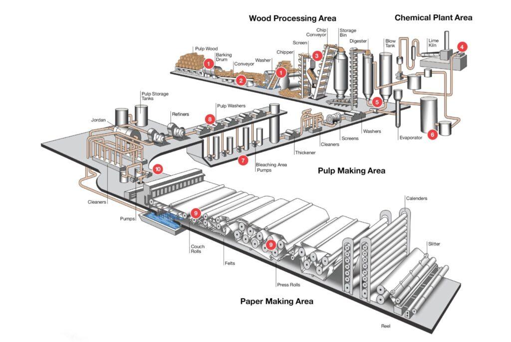 itwpp-devcon-permatex-pulp-paper-graphic