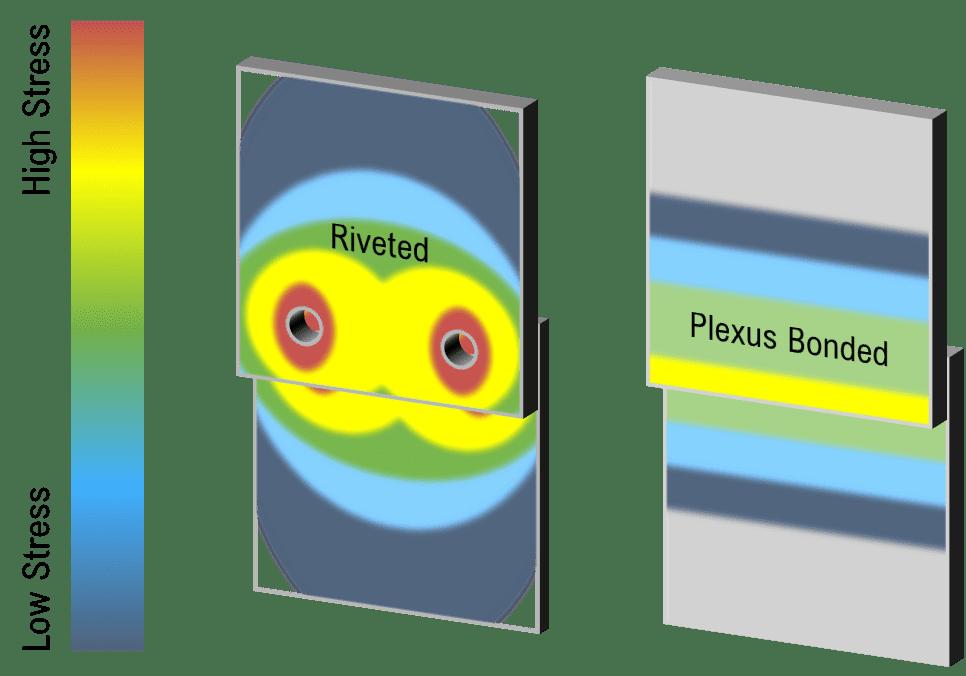 plexus-structural-adhesives-blog