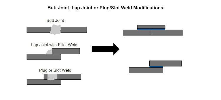 weld modifications